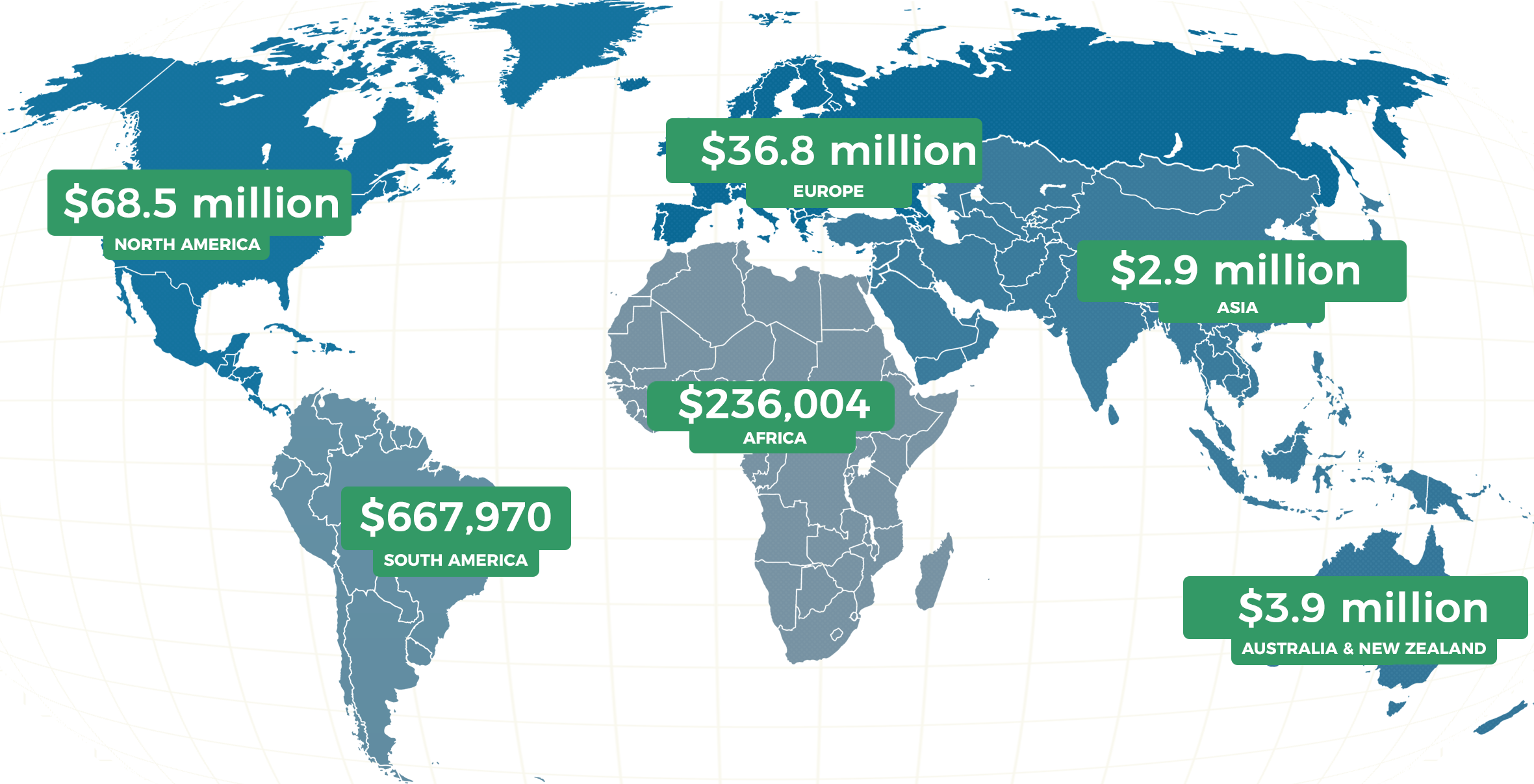 Donations by Continent From FY1819 Wikimedia Fundraising Report