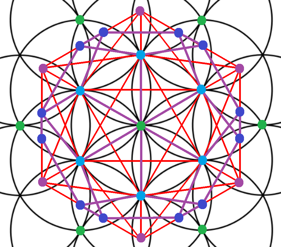 FileDual Dodecahedron Icosahedron In Flower Of Life