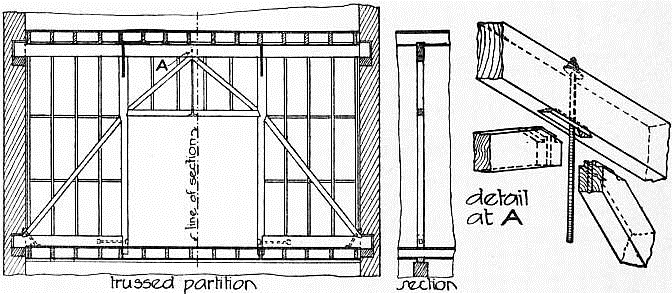EB1911 Carpentry Fig. 31 - Trussed Partition.jpg