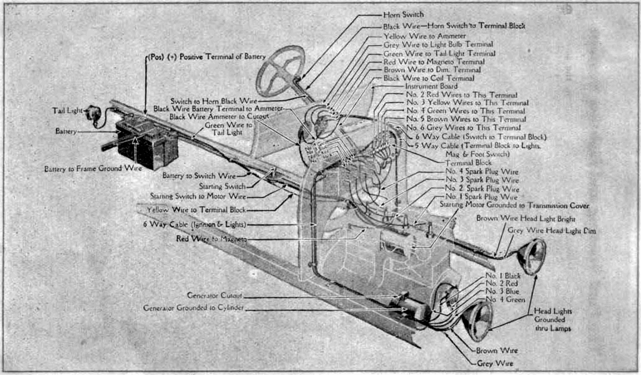 Ford Amp Meter Wiring Diagram Model Y Library File T 1919 D055 Of Cars Equipped With A Spark