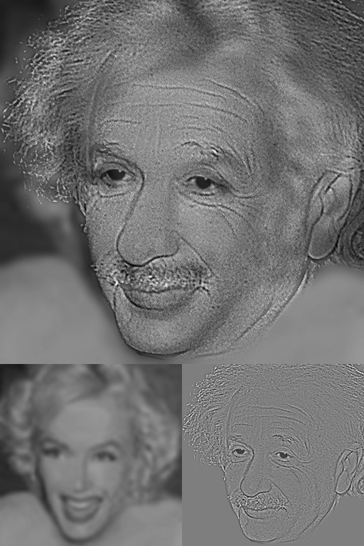 Hybrid image with Albert Einstein and Marilyn Monroe (Wikipedia public domain)
