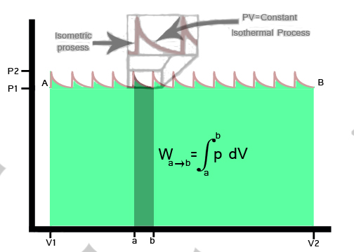 Filep v diagram of expansion of a gas under a free floating piston filep v diagram of expansion of a gas under a free floating piston with friction ccuart Gallery