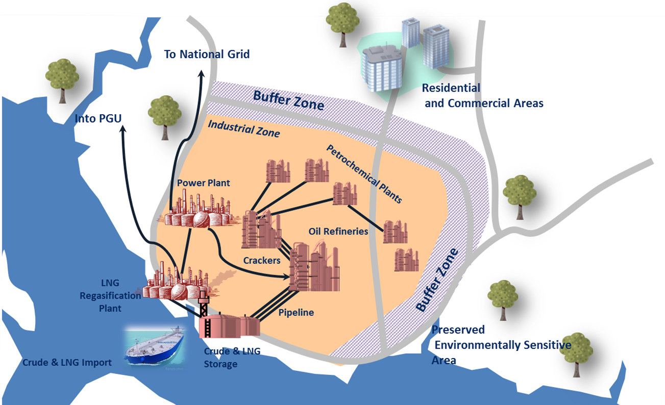 Pengerang Integrated Petroleum Complex - Wikipedia