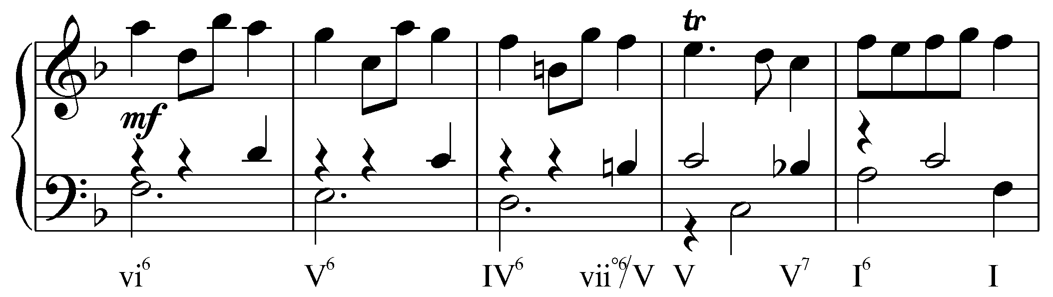 Secondary chords wikipedia viio6v in purcells z669 1696 hexwebz Choice Image