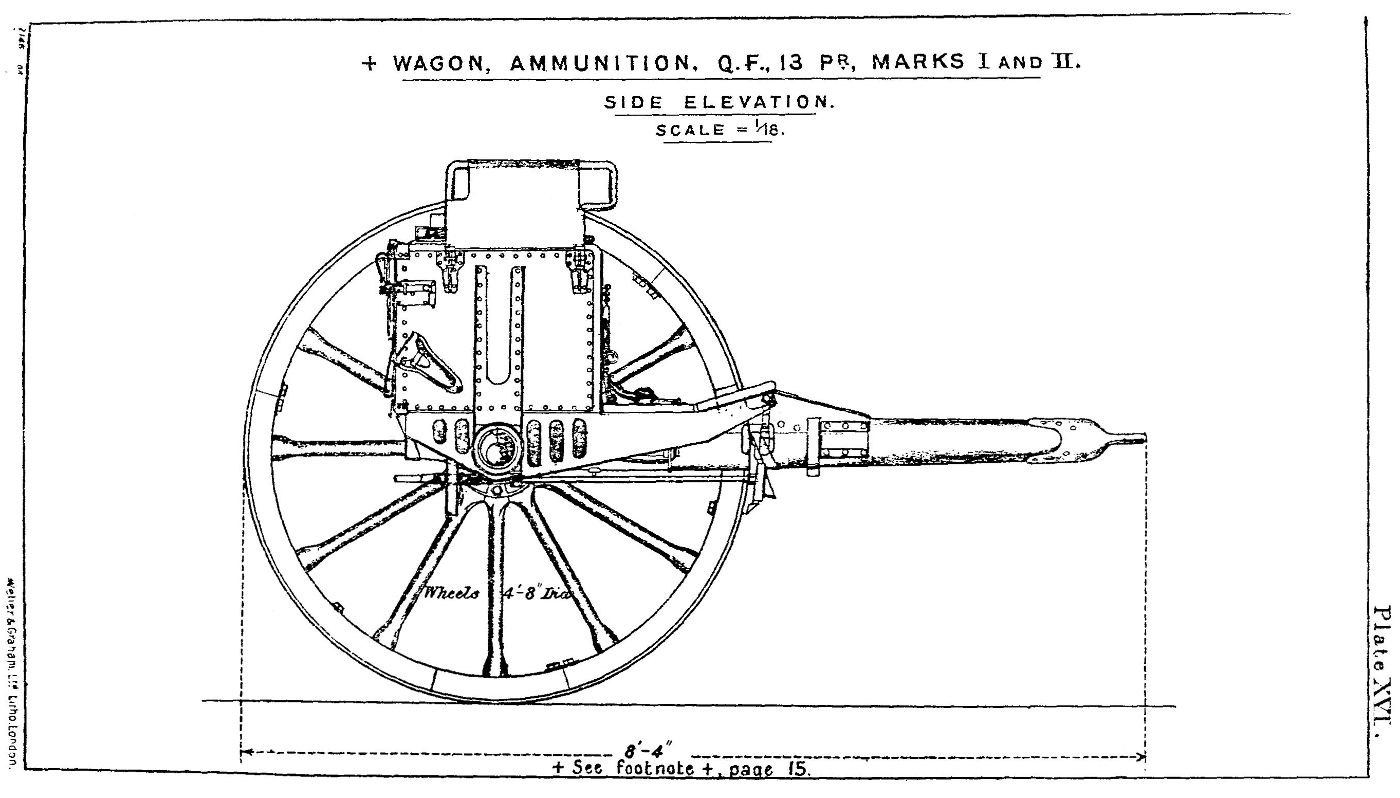 File:QF 13 pounder ammunition wagon right elevation diagram.jpg ...