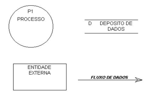 Simbologia analise essencial.png