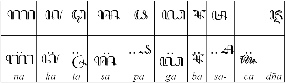 Dèskripsi Aksara Murda (Javanese script).png