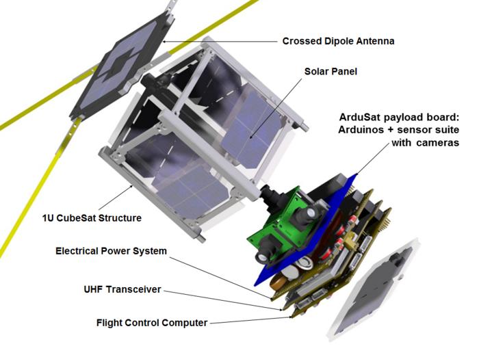 ArduSat3