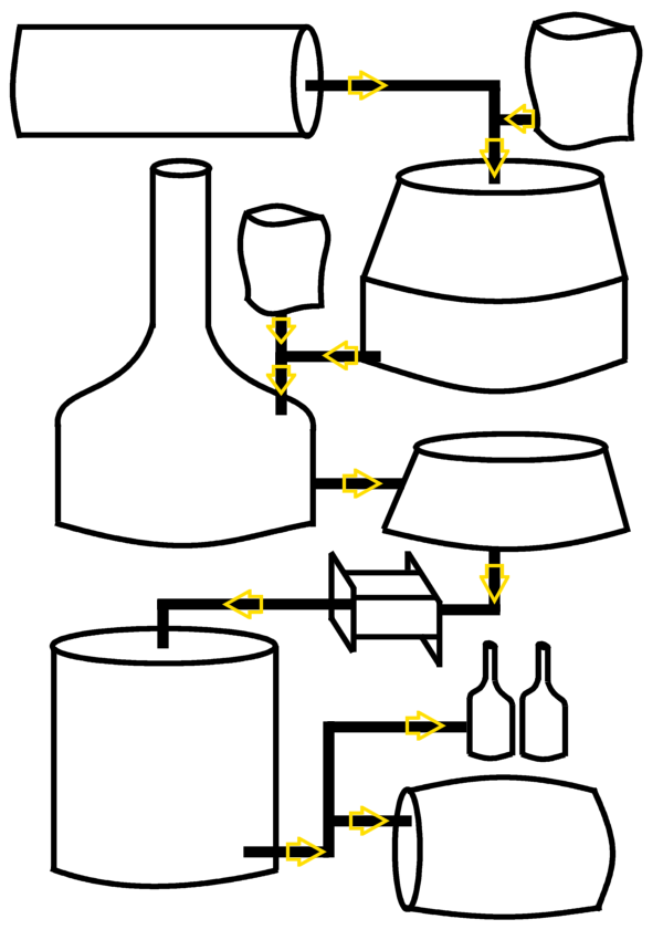 a description of the important steps of brewing Diy home brewing (after you get the equipment) is cheap more than that, brewing your own is more satisfying than paying for another round here, we walk through the steps to make a belgian white ale cheers.