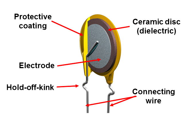 File Ceramic disc capacitor also Matching Victron Energy Solar Modules To The New Mppt Charge Regulators besides Watch as well WJ9p 13290 likewise Timeline Maker Pro. on diagram of generator