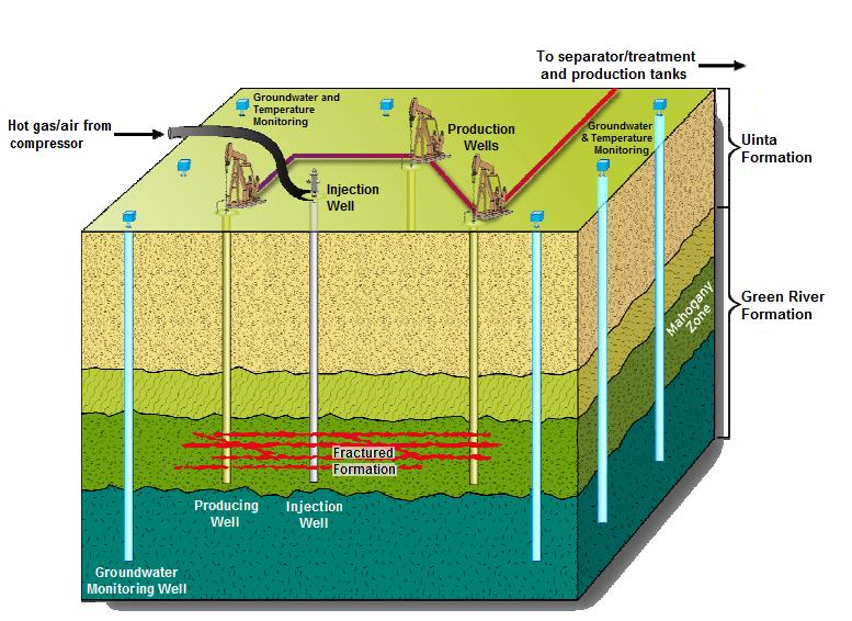 shale oil and gas handbook pdf