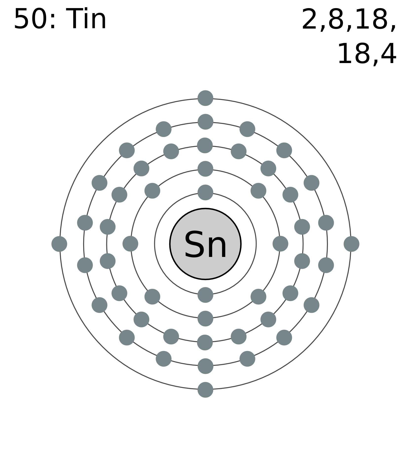 File Electron Shell 050 Tin Png