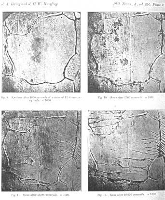 Micrographs showing how surface fatigue cracks grow as material is further cycled. From Ewing & Humfrey, 1903 Ewing and Humfrey fatigue cracks.JPG