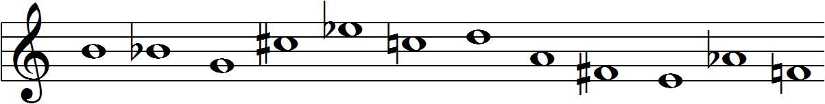 B, Bb, G, C#, Eb, C, D, A, F#, E, Ab, F