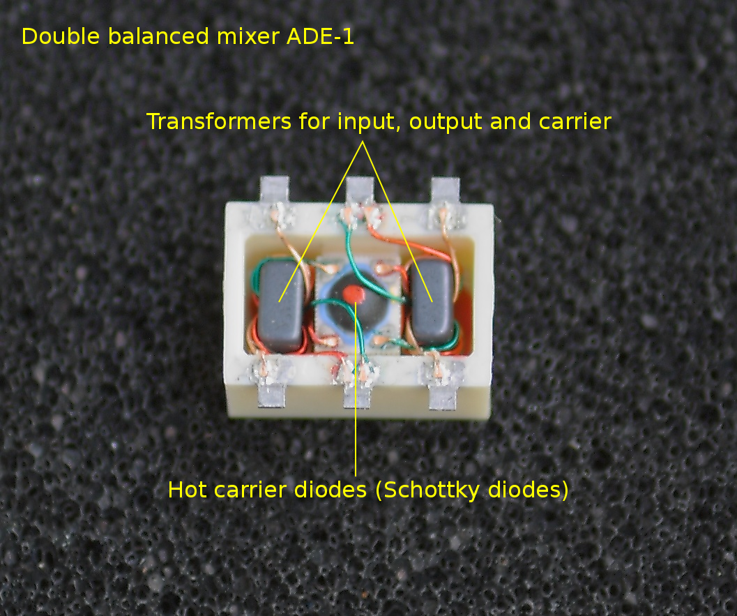 File:Frequency mixer Mini Circuits ADE-1 macro.png - Wikimedia Commons