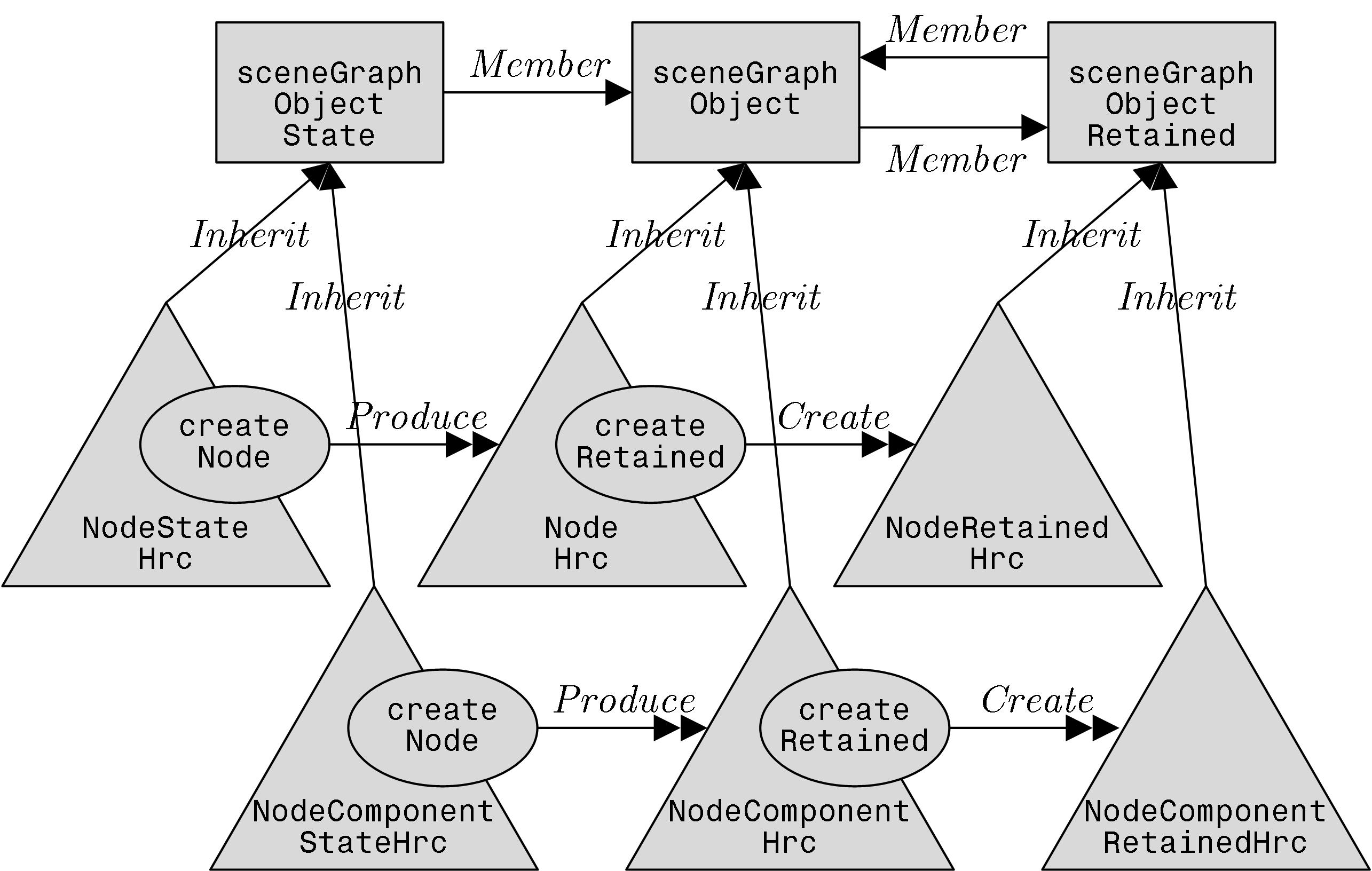 Java  Википедия