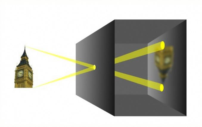 Как сделать камеру обскура фото 803