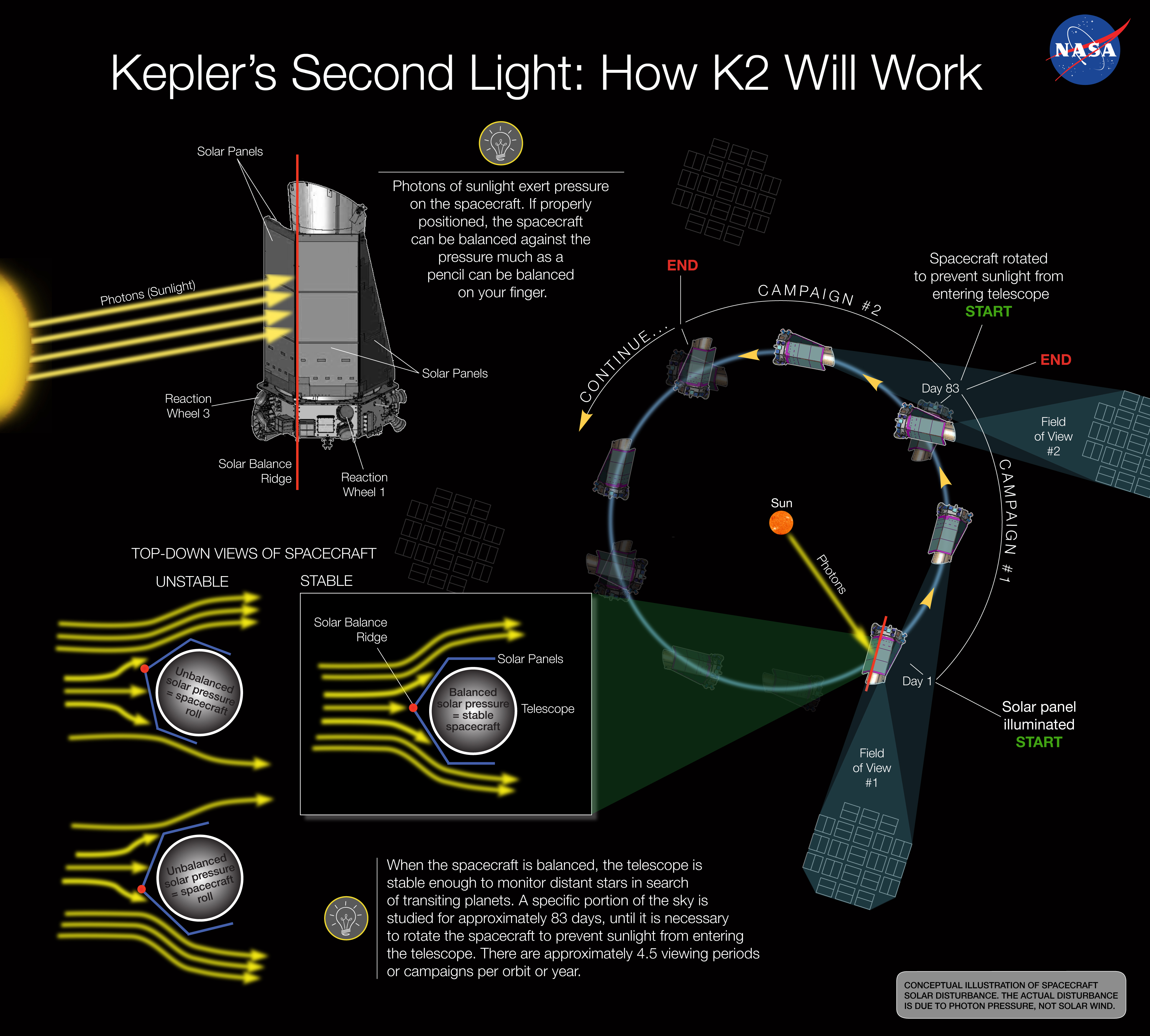 Kepler Makes First Exoplanet Discovery After Mission ...