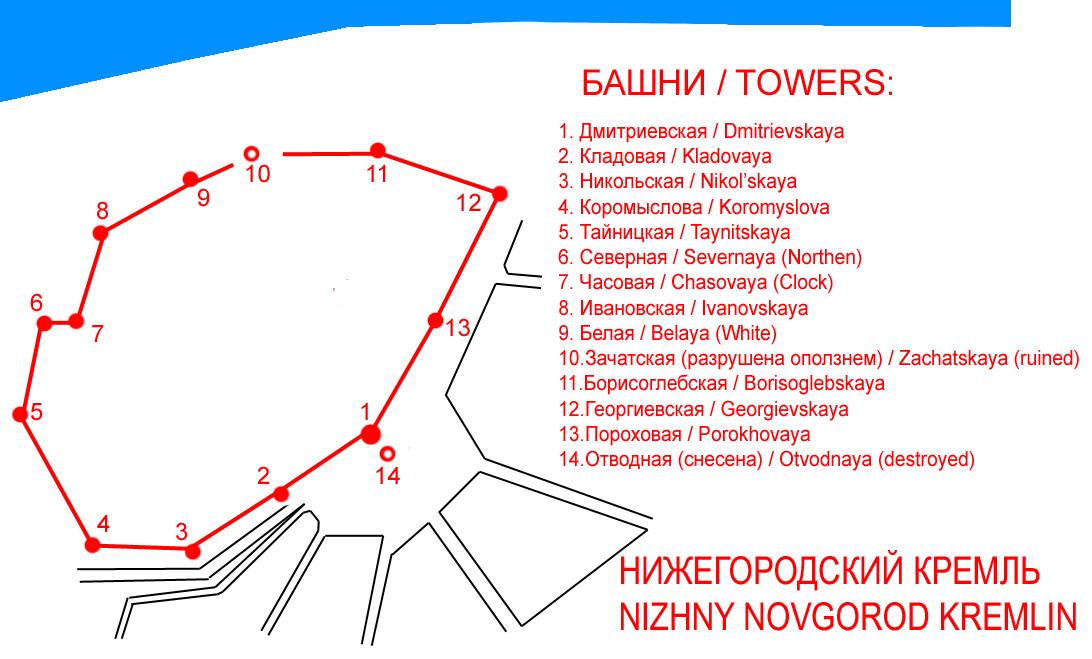dating nizhny novgorod Nizhny novgorod identity  archaeological excavation of the sites of medieval gorodets found clay whistle-toys dating back to the 13 th century knife craft.