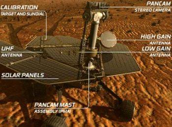 File Rover Mer Sur Mars Vue Des Antennes Jpg Wikimedia