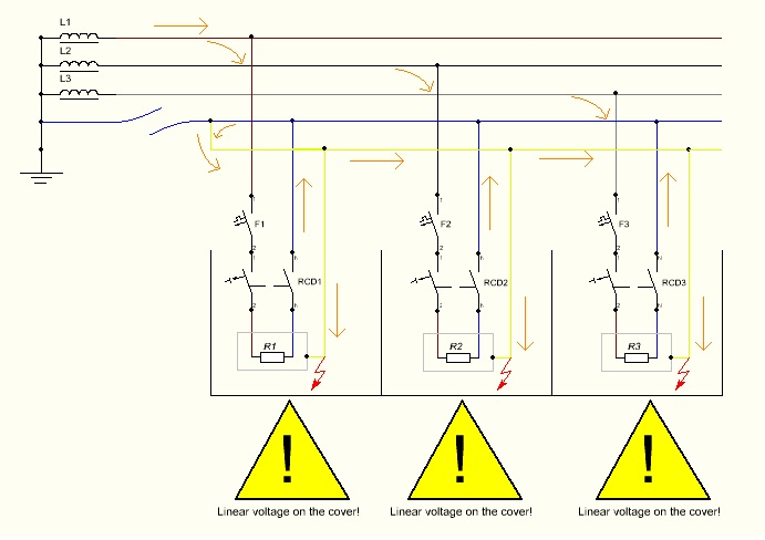 TN-C-S_system_lack What Is Wiring System on windows system, fuel system, clutch system, kitchen system, roofing system, festoon track system, gsm alarm system, motor system, alice system, wired network system, chassis system, networking system, oil system, floors system, construction system,