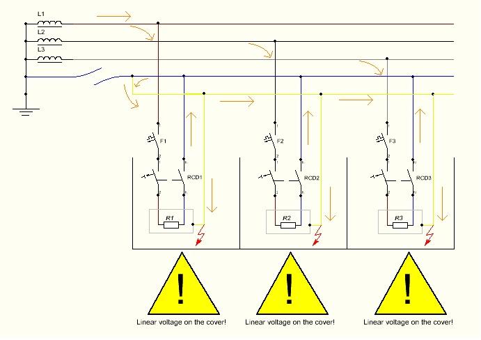 File:TN-C-S system lack.jpg - Wikimedia Commons