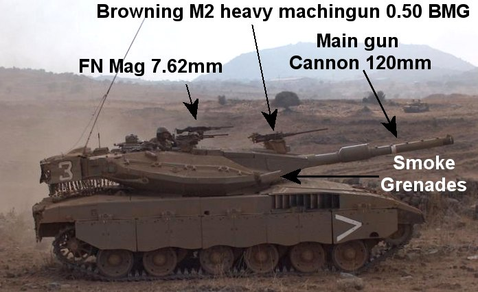 http://upload.wikimedia.org/wikipedia/commons/9/9d/Tank-weapons-Merkava3tank.jpg