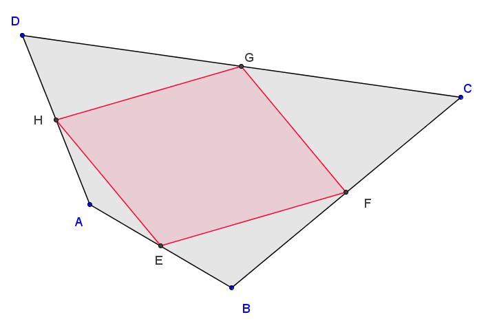 The Varignon parallelogram EFGH
