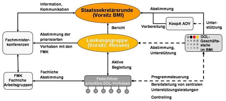 book Datenbanken: Konzepte und Sprachen, 4. Auflage