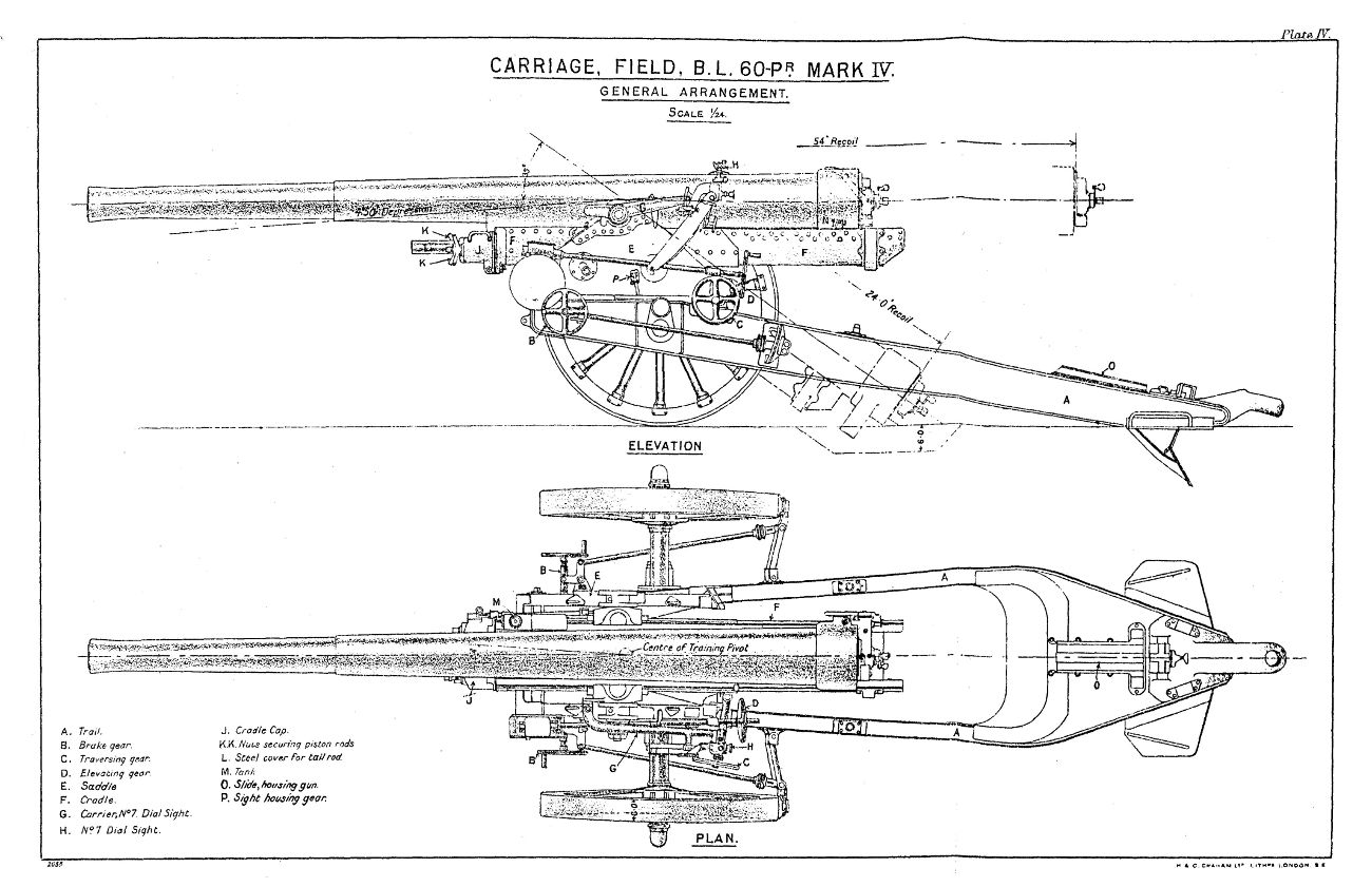 File:BL 60 pounder gun Mark II on carriage Mark IV left elevation