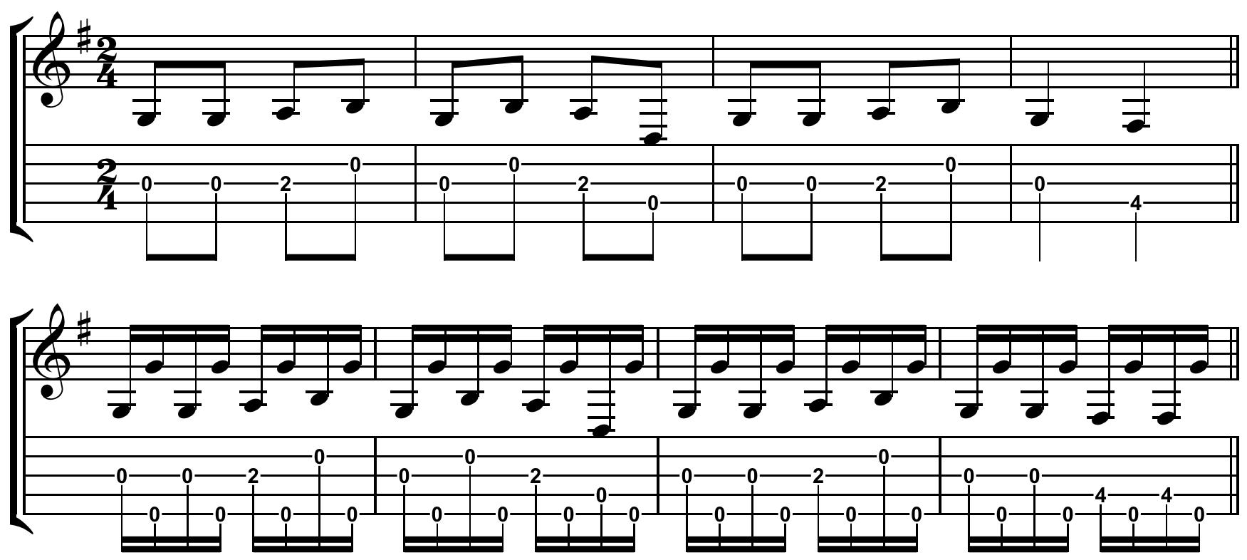 Wiki: Banjo - upcScavenger