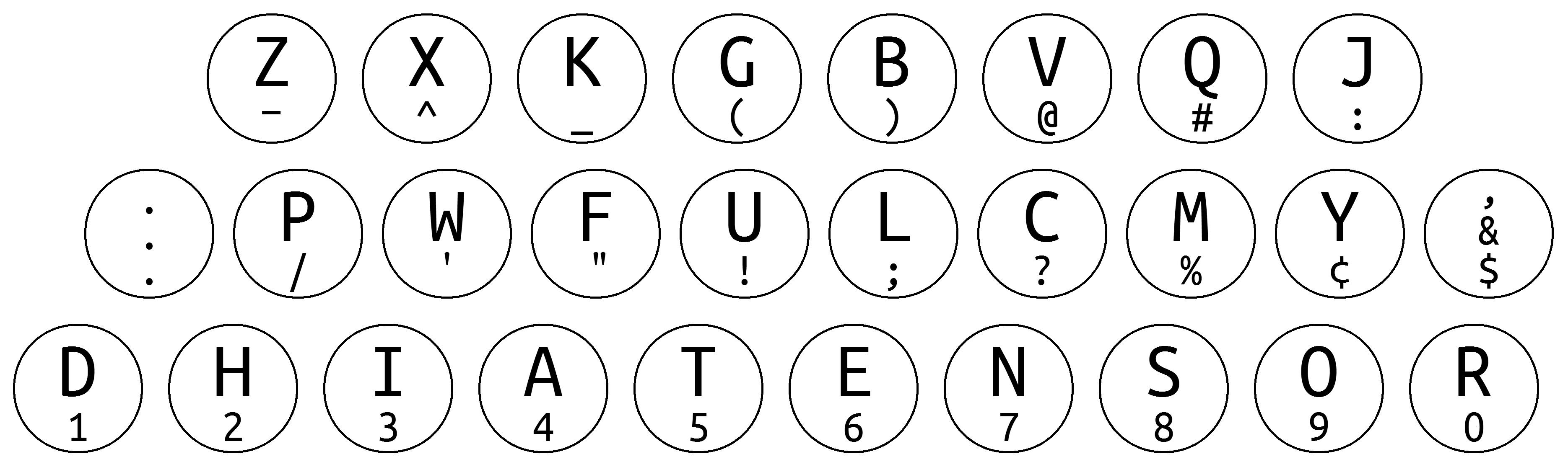 Fileblickensderfer Usa Dhiatensor Keyboard Layoutg Wikimedia