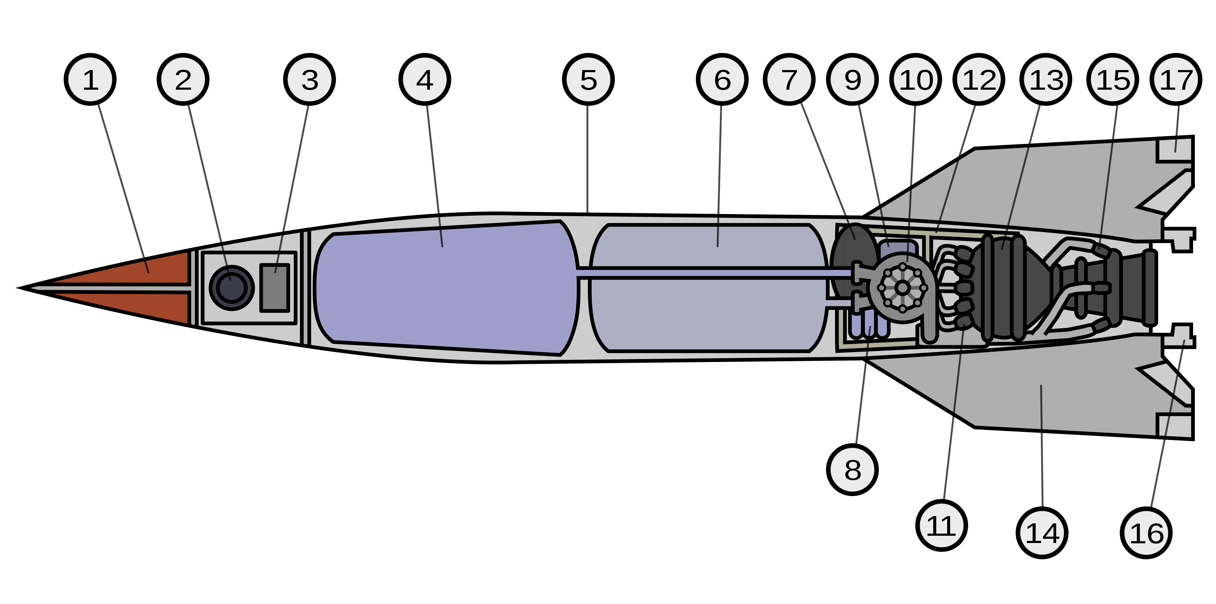 File:Diagram Schematic of the V2 rocket (numbered).png - Wikimedia