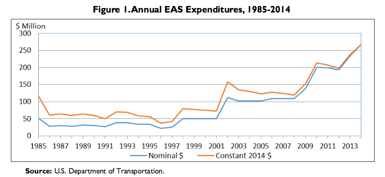 EAS_chart.png