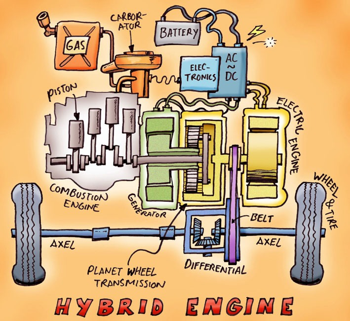 2009 camry hybrid engine diagram hybrid engine diagram