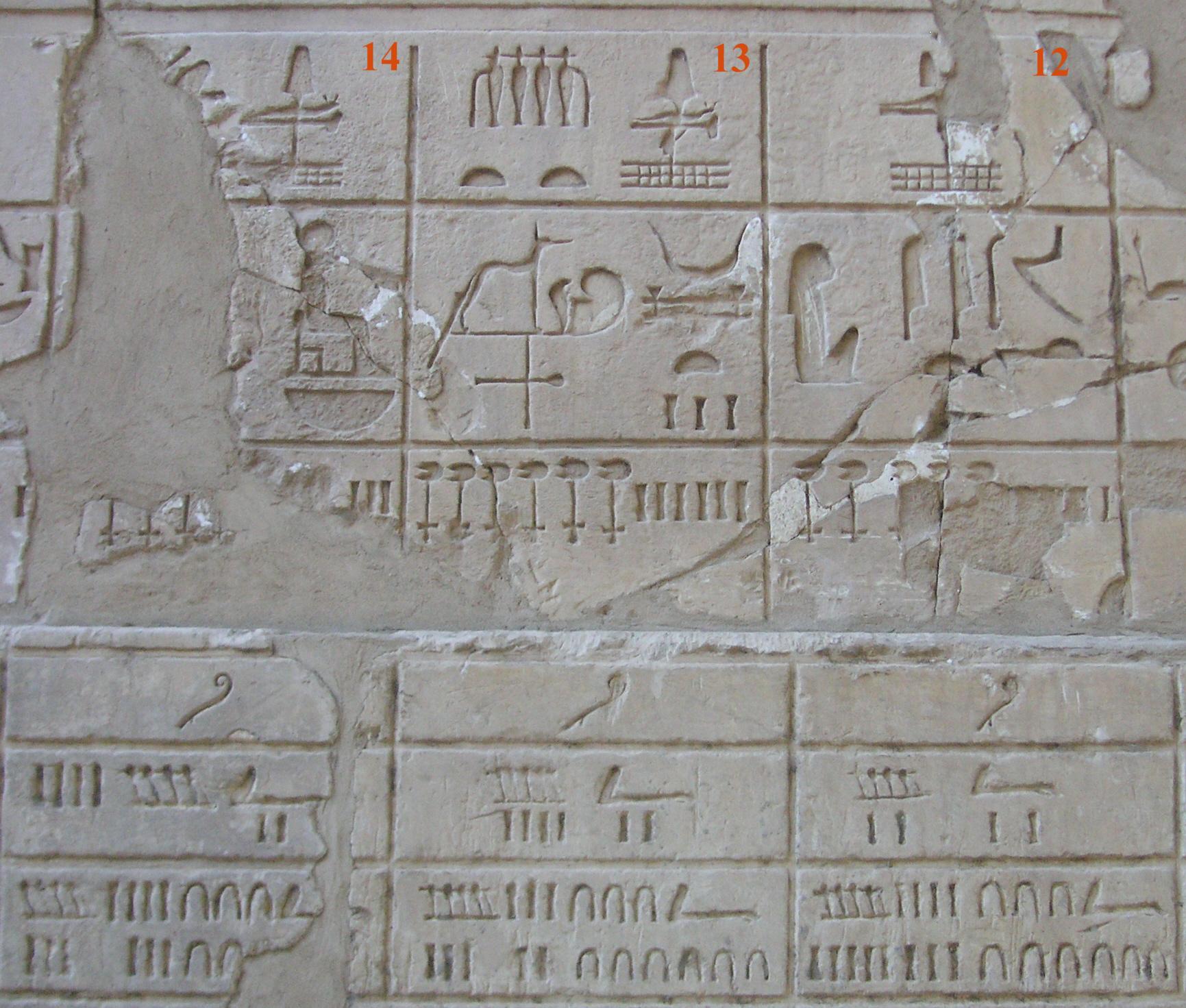 Древнеегипетская система счисления реферат 1782