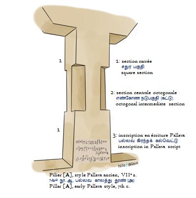 Pallava Dynasty Wikiwand