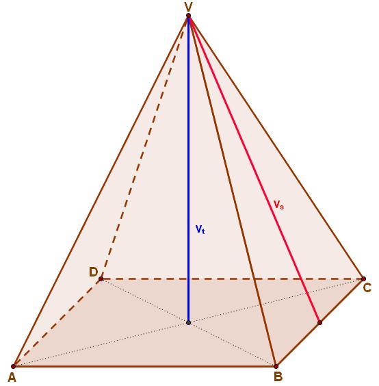 pyramide geometrie wikiwand
