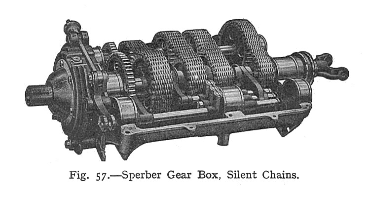 Chain Drive Mechanism 'silent Chain' Drives Inside a