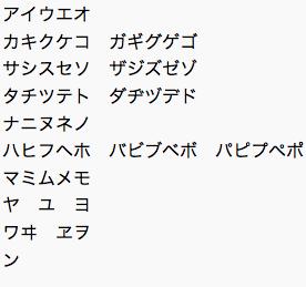 Image:Test Unicode katakana.png
