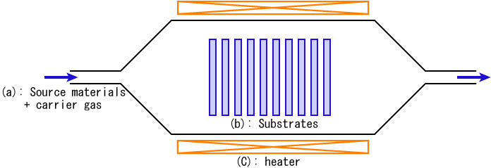 parallel forbindelse af batterier i solanlæg