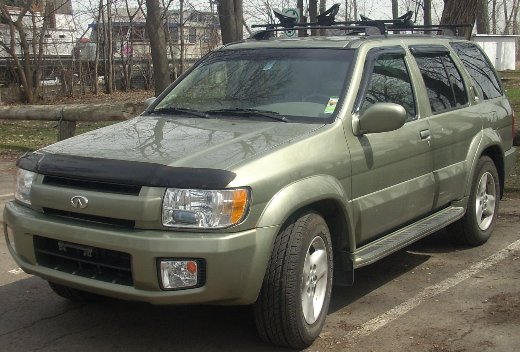 Suv Used Cars For Sale By Owner
