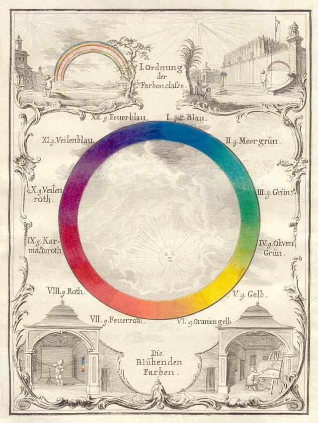 Paint Color Feelings Chart Paint Colors With Paint Color Feelings