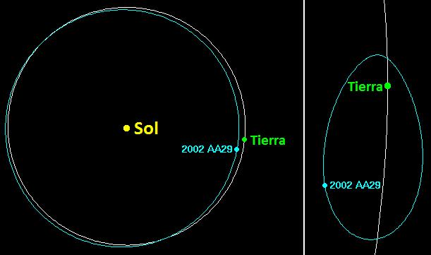 2002aa29-orbit-4.png