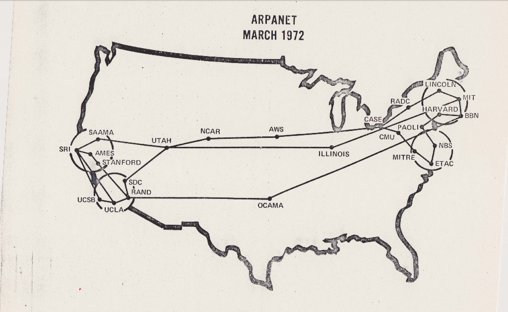 ARPANET map in 1972