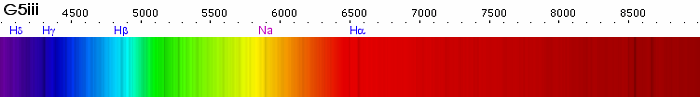 G5iii-spectrum.star.png