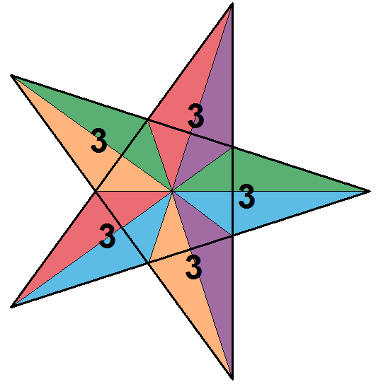 figura de vértice wikiwand