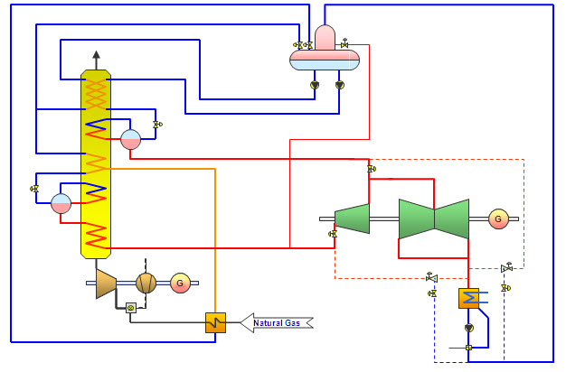 Heat Recovery Steam Generator Wikipedia