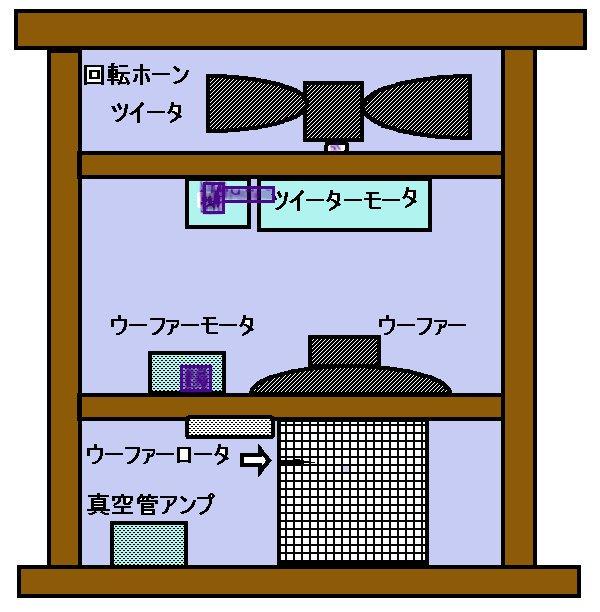 Leslie speaker unit.jpg