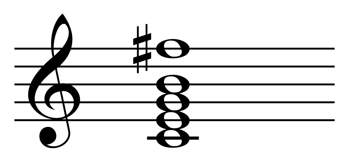Lydian Chord Wikipedia